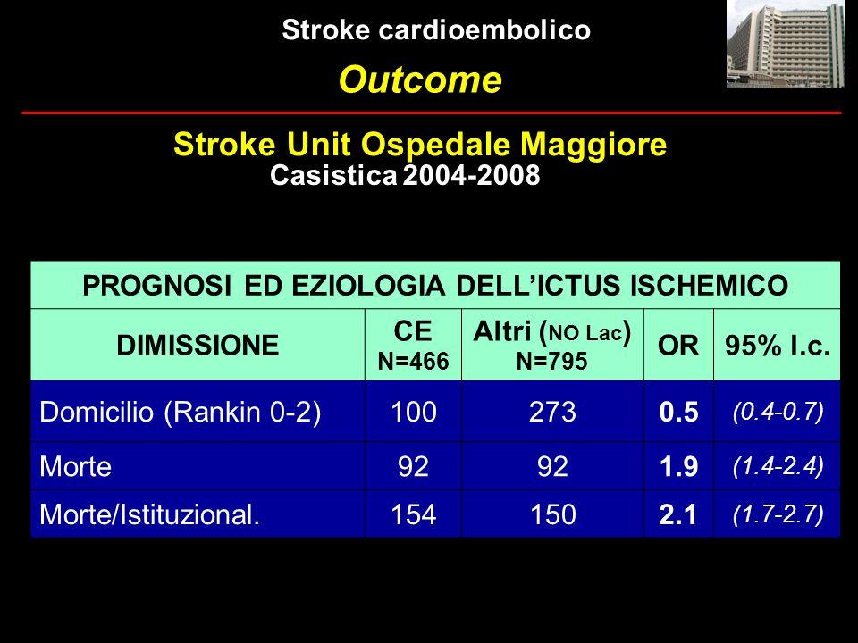 Meta-analysis of case-control studies PFO ASA PFO + ASA Patients of any age 15 studies (n= 2014) 9 studies (n= 1640) 4 studies (n= 770) 9 studies (n= 566) 4 studies (n= 277) 2 studies (n= 134) Odds ratio PFO ASA PFO + ASA Young patients (< 55 yrs) Overell JL et al, Neurology 2000; 55: 1172-1179 PFO e stroke criptogenetico Forame Ovale Pervio