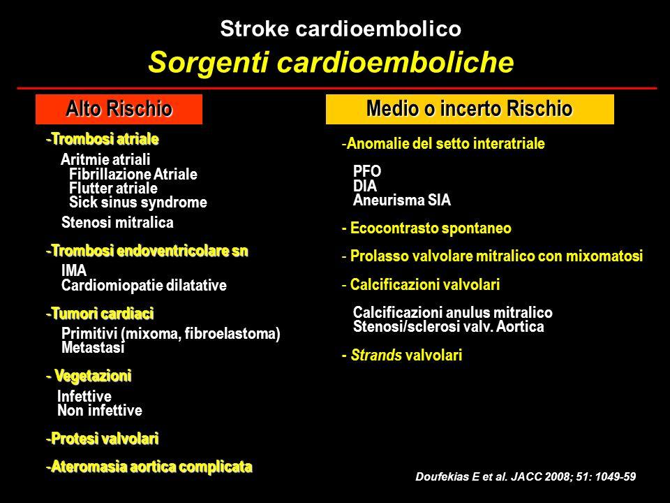 10% 15% 50% Infarto acuto Trombosi ventricolare sn Protesi valvolari Fibrillazione atriale non valvolare 10% 5% Patologia valvolare Atre cause (PFO, ASA, debris aortici, etc.) Stroke cardioembolico Sorgenti cardioemboliche