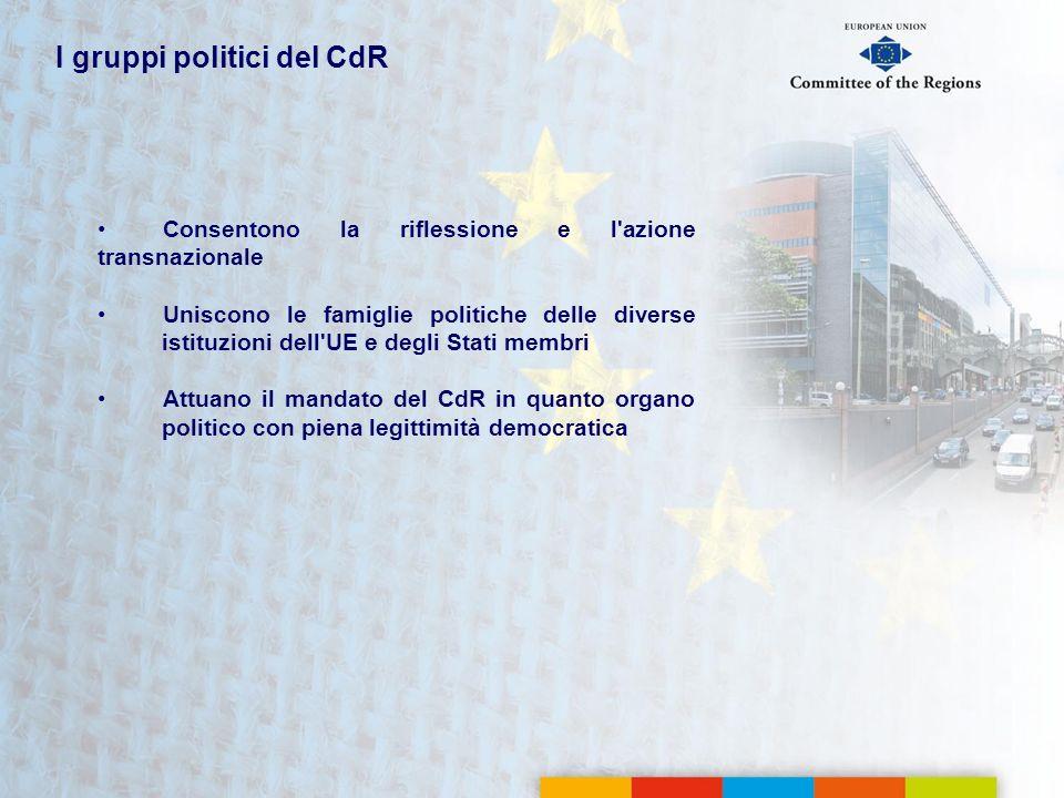 I gruppi politici del CdR Consentono la riflessione e l'azione transnazionale Uniscono le famiglie politiche delle diverse istituzioni dell'UE e degli