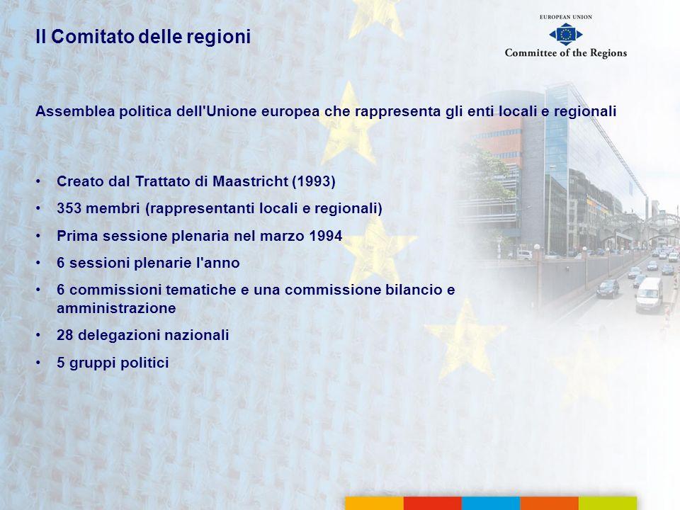 Il Comitato delle regioni Assemblea politica dell'Unione europea che rappresenta gli enti locali e regionali Creato dal Trattato di Maastricht (1993)