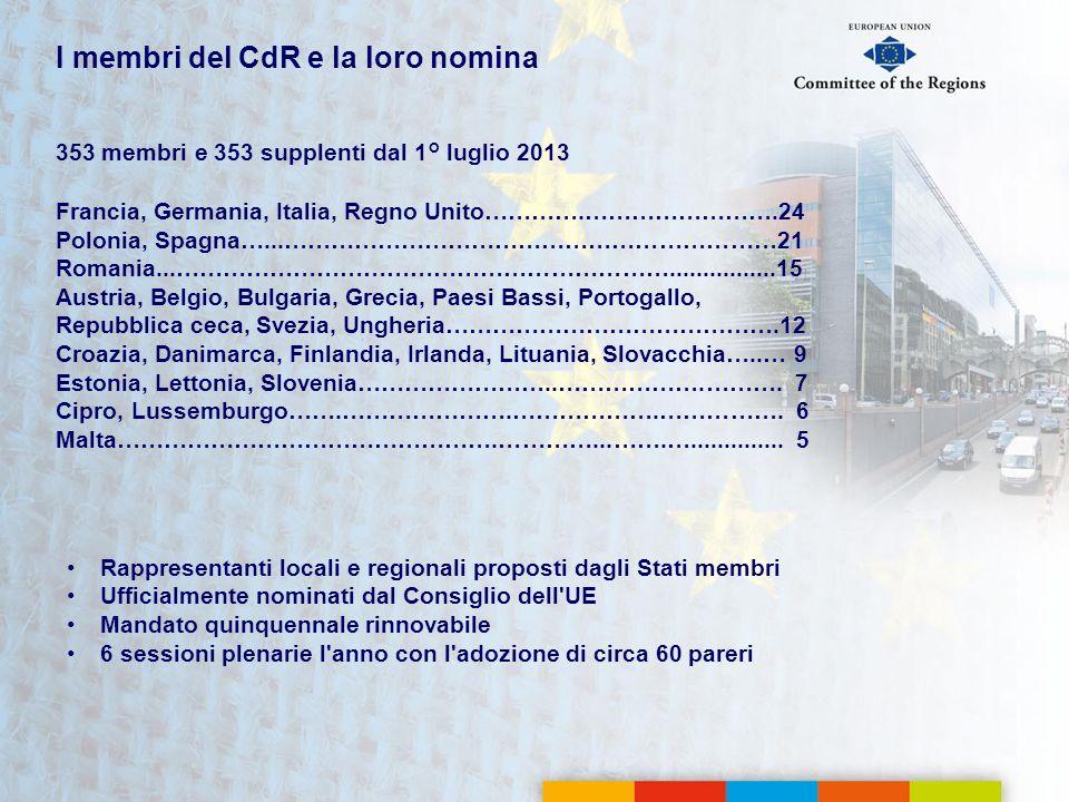 I membri del CdR e la loro nomina 353 membri e 353 supplenti dal 1° luglio 2013 Francia, Germania, Italia, Regno Unito………….…………………….24 Polonia, Spagna