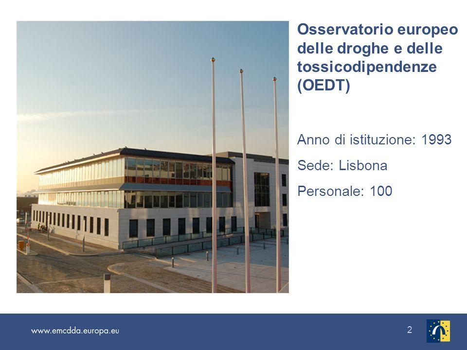 2 Osservatorio europeo delle droghe e delle tossicodipendenze (OEDT) Anno di istituzione: 1993 Sede: Lisbona Personale: 100