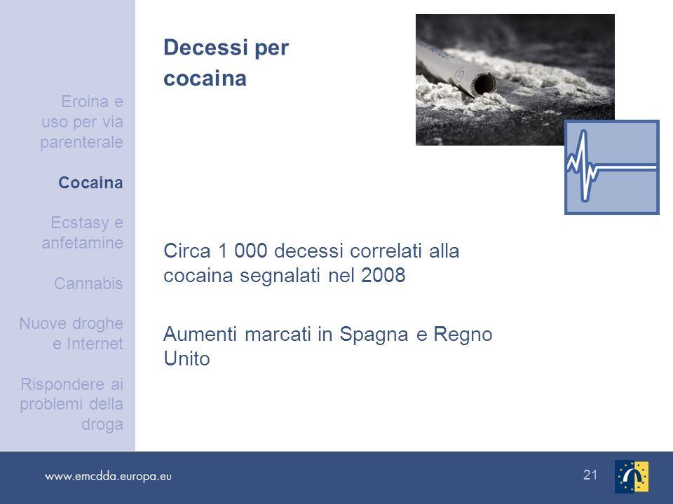 21 Circa 1 000 decessi correlati alla cocaina segnalati nel 2008 Aumenti marcati in Spagna e Regno Unito Decessi per cocaina Eroina e uso per via pare