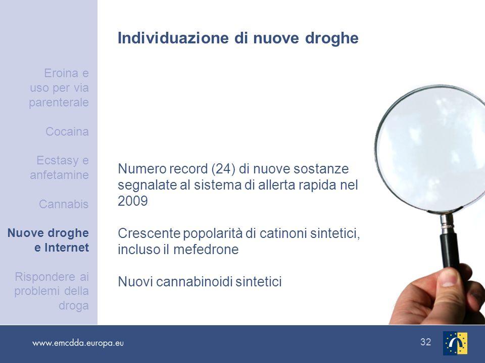32 Individuazione di nuove droghe Numero record (24) di nuove sostanze segnalate al sistema di allerta rapida nel 2009 Crescente popolarità di catinon