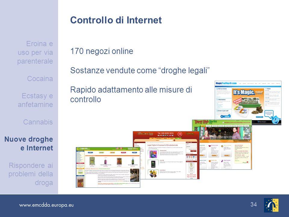 34 Controllo di Internet 170 negozi online Sostanze vendute come droghe legali Rapido adattamento alle misure di controllo Eroina e uso per via parent