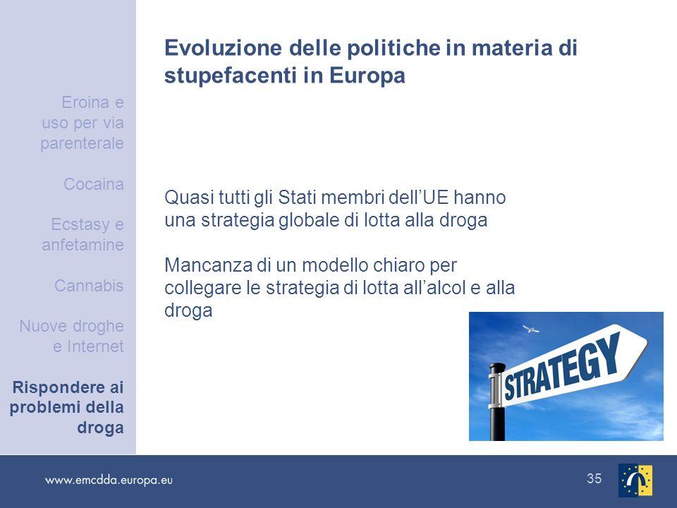 35 Evoluzione delle politiche in materia di stupefacenti in Europa Quasi tutti gli Stati membri dellUE hanno una strategia globale di lotta alla droga
