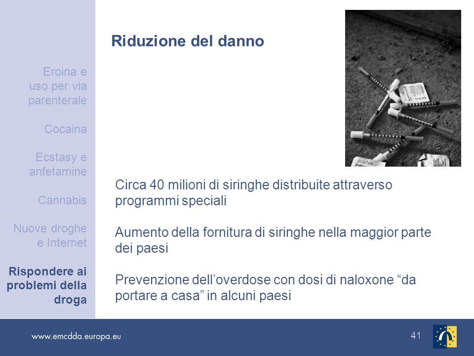 41 Riduzione del danno Circa 40 milioni di siringhe distribuite attraverso programmi speciali Aumento della fornitura di siringhe nella maggior parte