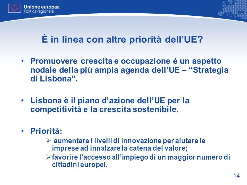 14 È in linea con altre priorità dellUE? Promuovere crescita e occupazione è un aspetto nodale della più ampia agenda dellUE – Strategia di Lisbona. L