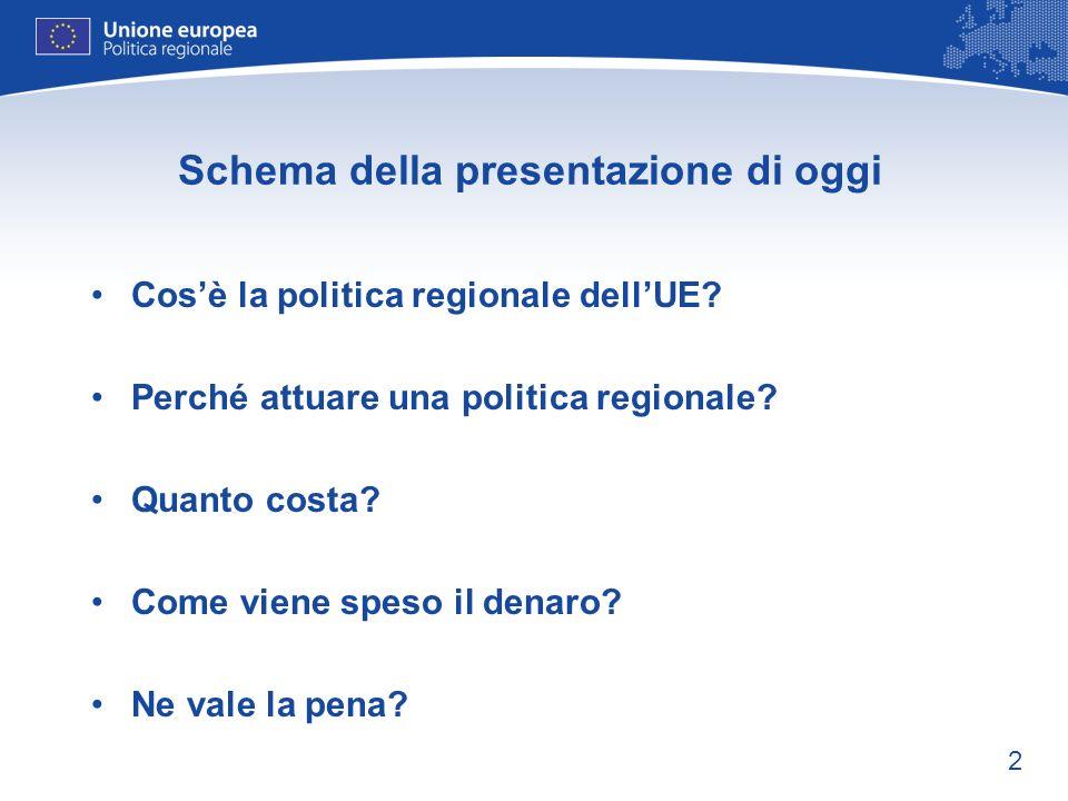 2 Schema della presentazione di oggi Cosè la politica regionale dellUE? Perché attuare una politica regionale? Quanto costa? Come viene speso il denar