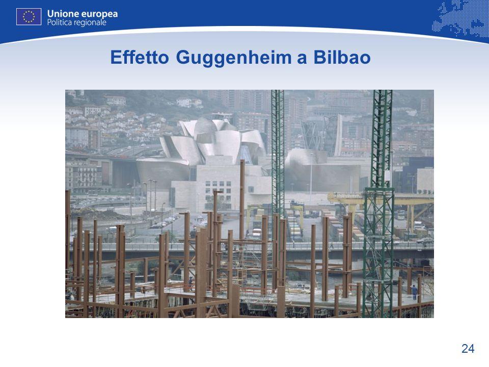 24 Effetto Guggenheim a Bilbao