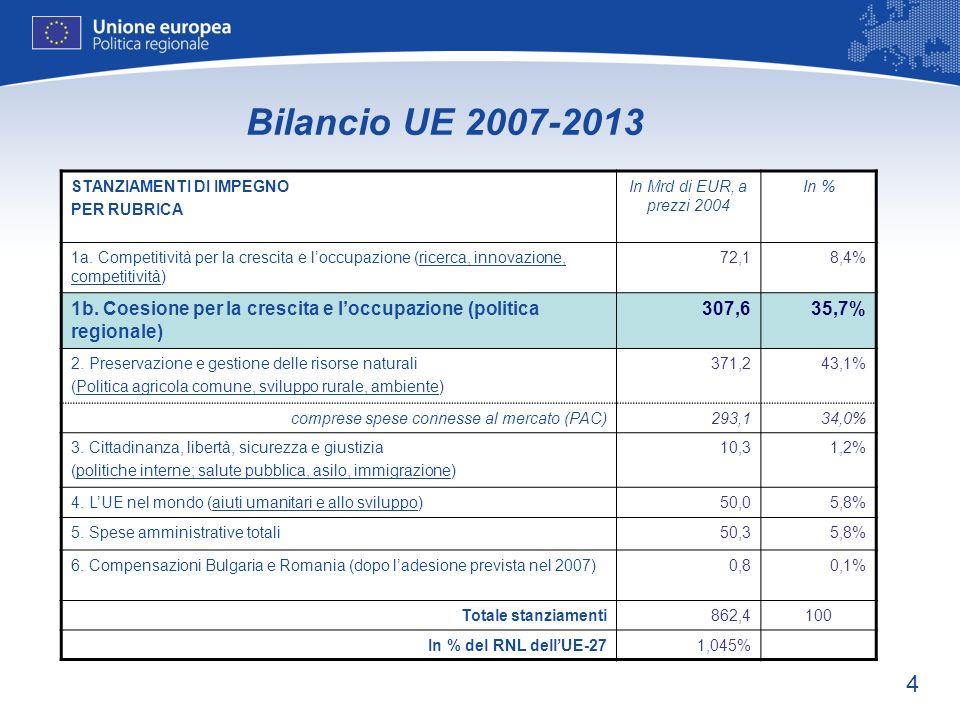4 Bilancio UE 2007-2013 STANZIAMENTI DI IMPEGNO PER RUBRICA In Mrd di EUR, a prezzi 2004 In % 1a. Competitività per la crescita e loccupazione (ricerc