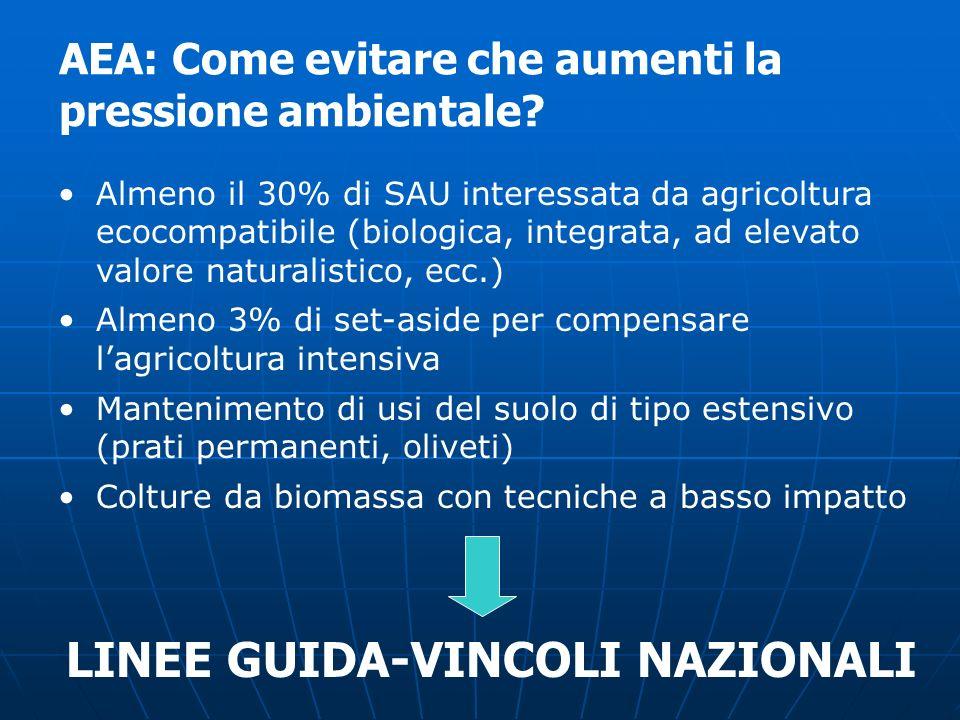 Almeno il 30% di SAU interessata da agricoltura ecocompatibile (biologica, integrata, ad elevato valore naturalistico, ecc.) Almeno 3% di set-aside pe