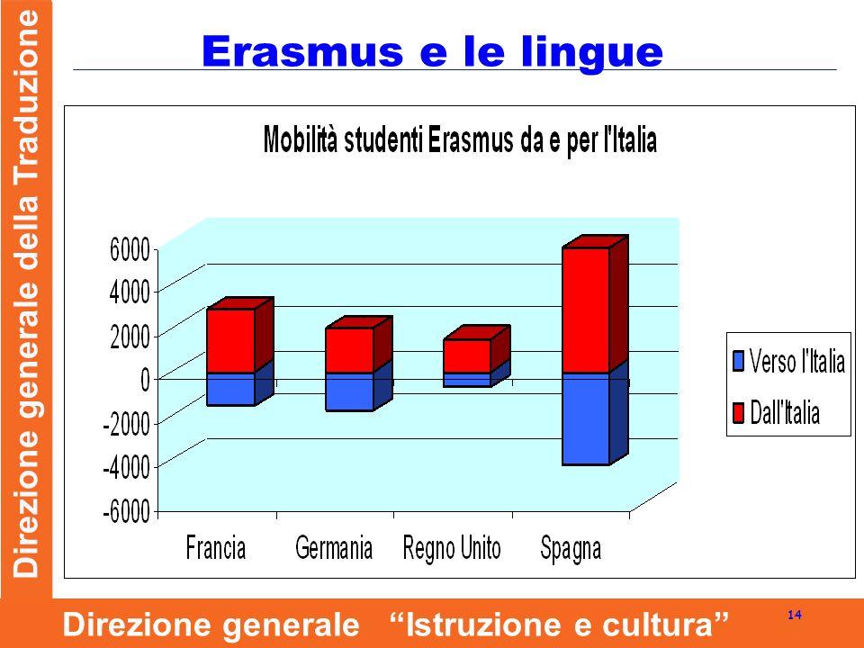 Direzione generale della Traduzione 14 Direzione generale Istruzione e cultura Erasmus e le lingue