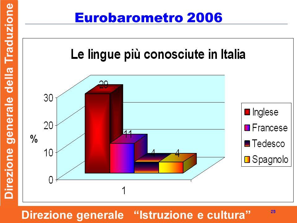 Direzione generale della Traduzione 25 Direzione generale Istruzione e cultura Eurobarometro 2006