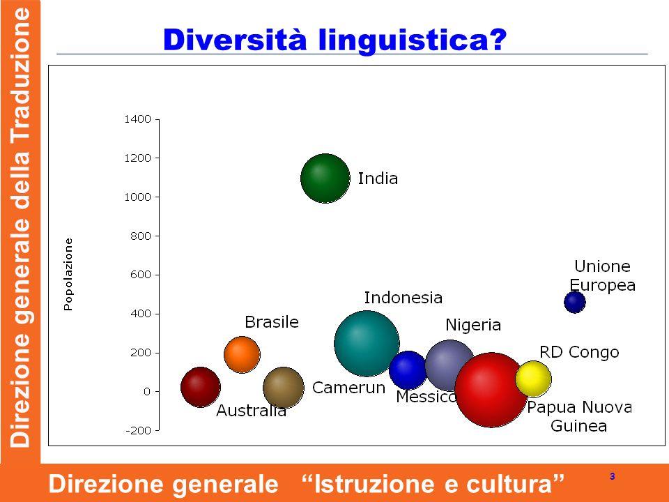 Direzione generale della Traduzione 3 Direzione generale Istruzione e cultura Diversità linguistica