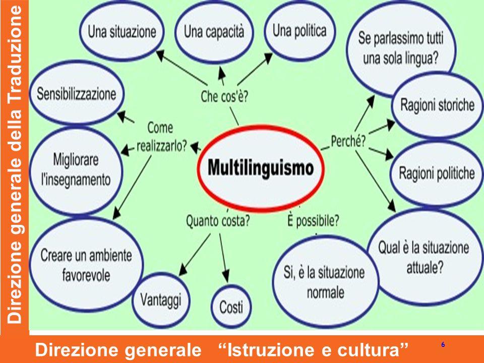 Direzione generale della Traduzione 6 Direzione generale Istruzione e cultura