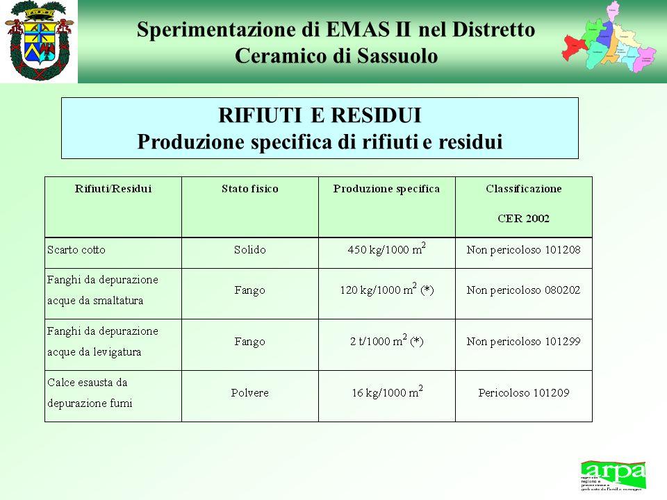 Sperimentazione di EMAS II nel Distretto Ceramico di Sassuolo RIFIUTI E RESIDUI Produzione specifica di rifiuti e residui