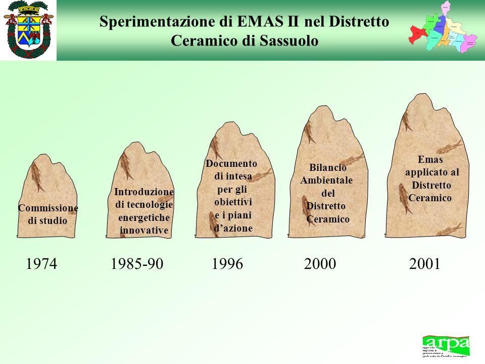 Sperimentazione di EMAS II nel Distretto Ceramico di Sassuolo 1974 Commissione di studio 1985-90 Introduzione di tecnologie energetiche innovative 199