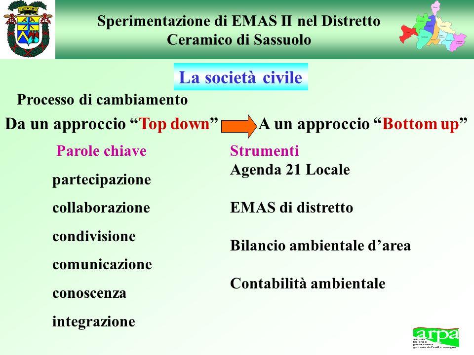 Sperimentazione di EMAS II nel Distretto Ceramico di Sassuolo La società civile Da un approccio Top downA un approccio Bottom up Strumenti Agenda 21 L