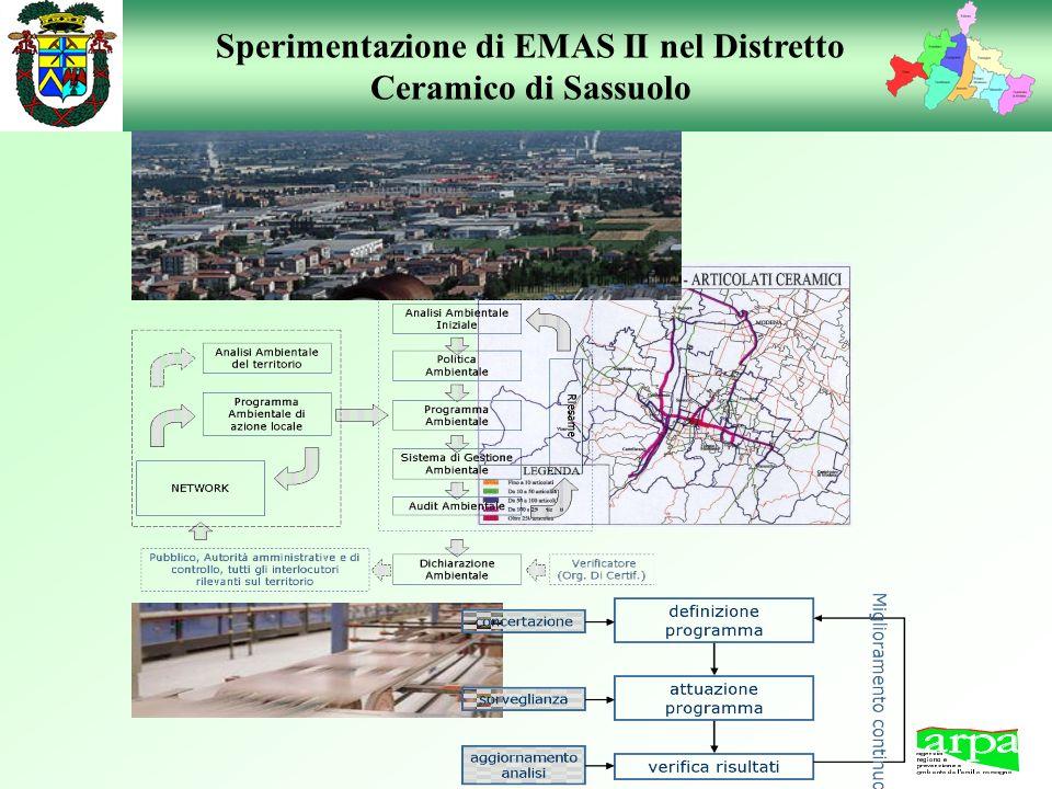 Sperimentazione di EMAS II nel Distretto Ceramico di Sassuolo