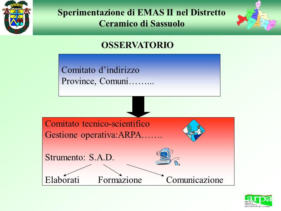 Sperimentazione di EMAS II nel Distretto Ceramico di Sassuolo Comitato dindirizzo Province, Comuni……... Comitato tecnico-scientifico Gestione operativ