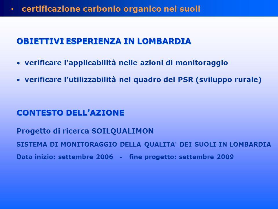 OBIETTIVI ESPERIENZA IN LOMBARDIA certificazione carbonio organico nei suoli verificare lapplicabilità nelle azioni di monitoraggio verificare lutiliz