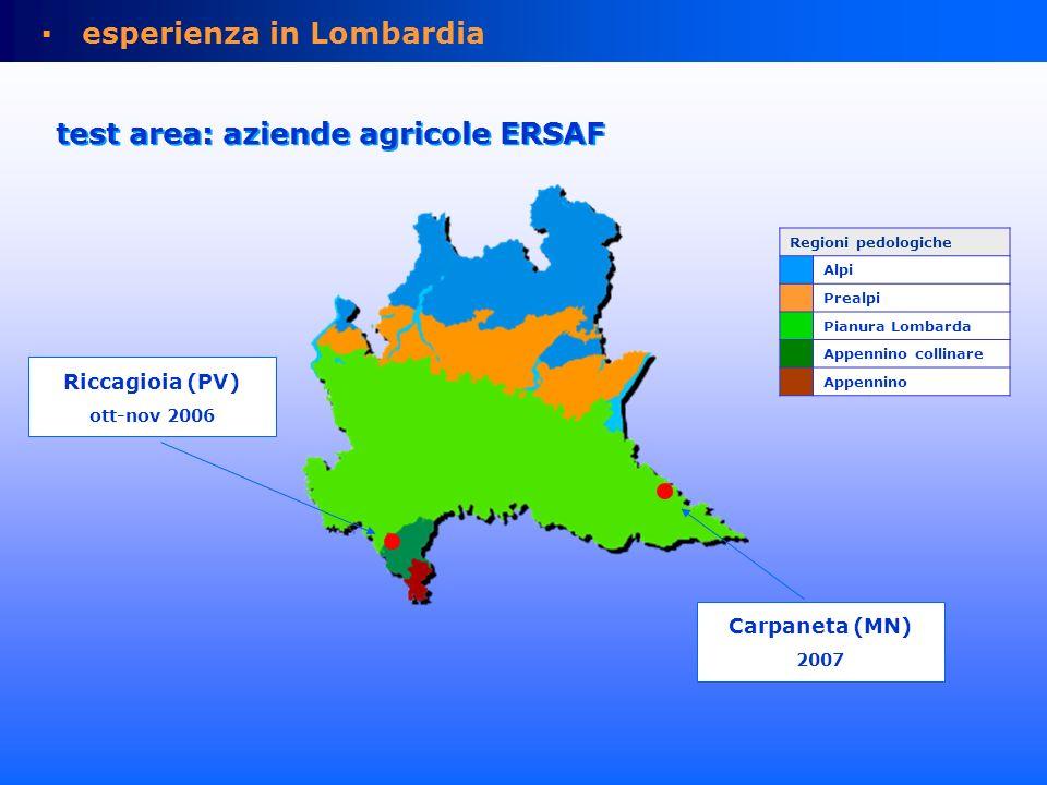 Riccagioia (PV) ott-nov 2006 Carpaneta (MN) 2007 test area: aziende agricole ERSAF Regioni pedologiche Alpi Prealpi Pianura Lombarda Appennino collina