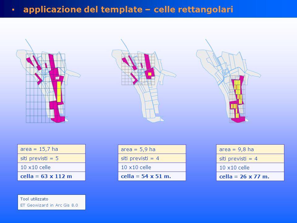 applicazione del template – celle rettangolari area = 15,7 ha siti previsti = 5 10 x10 celle cella = 63 x 112 m area = 5,9 ha siti previsti = 4 10 x10