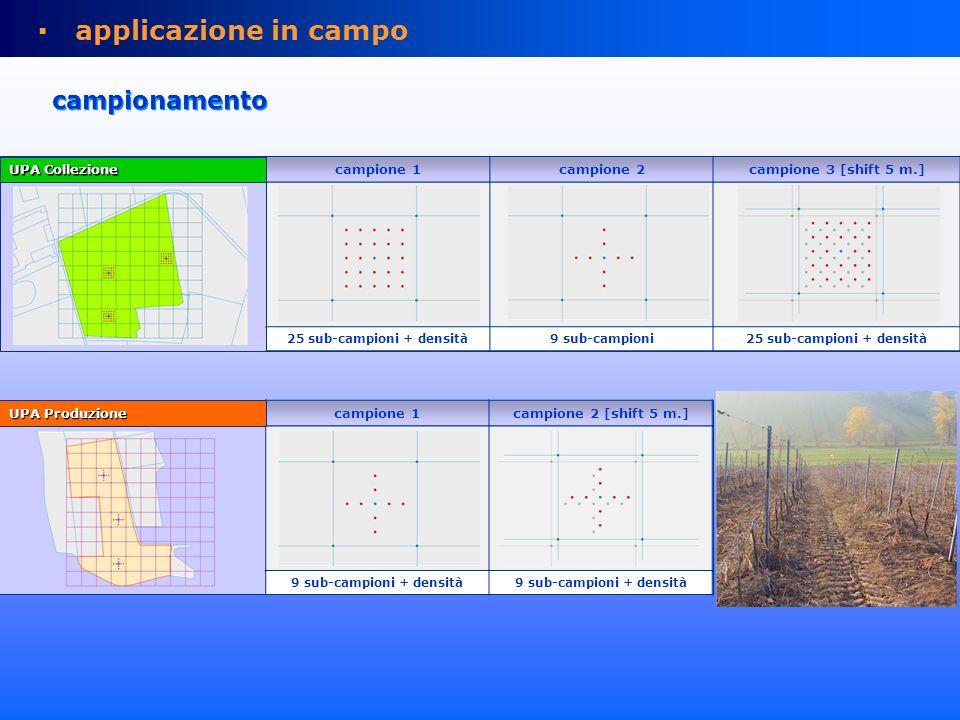 applicazione in campo campionamento campione 1campione 2campione 3 [shift 5 m.] 25 sub-campioni + densità9 sub-campioni25 sub-campioni + densità UPA C