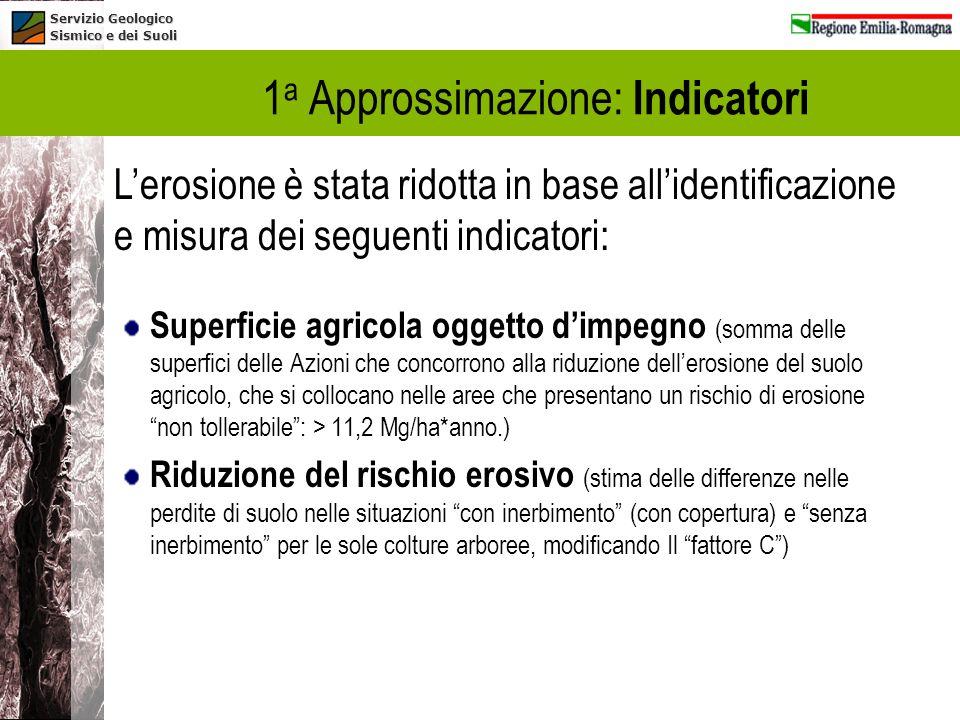 Servizio Geologico Sismico e dei Suoli 1 a Approssimazione: Indicatori Superficie agricola oggetto dimpegno (somma delle superfici delle Azioni che co