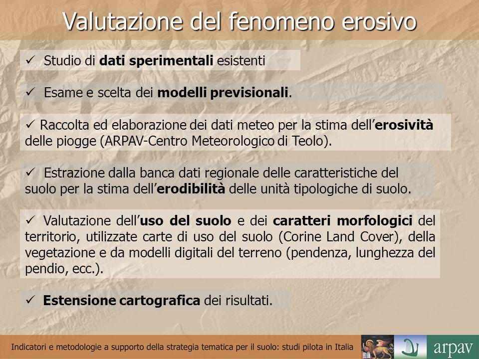 Valutazione del fenomeno erosivo Esame e scelta dei modelli previsionali.