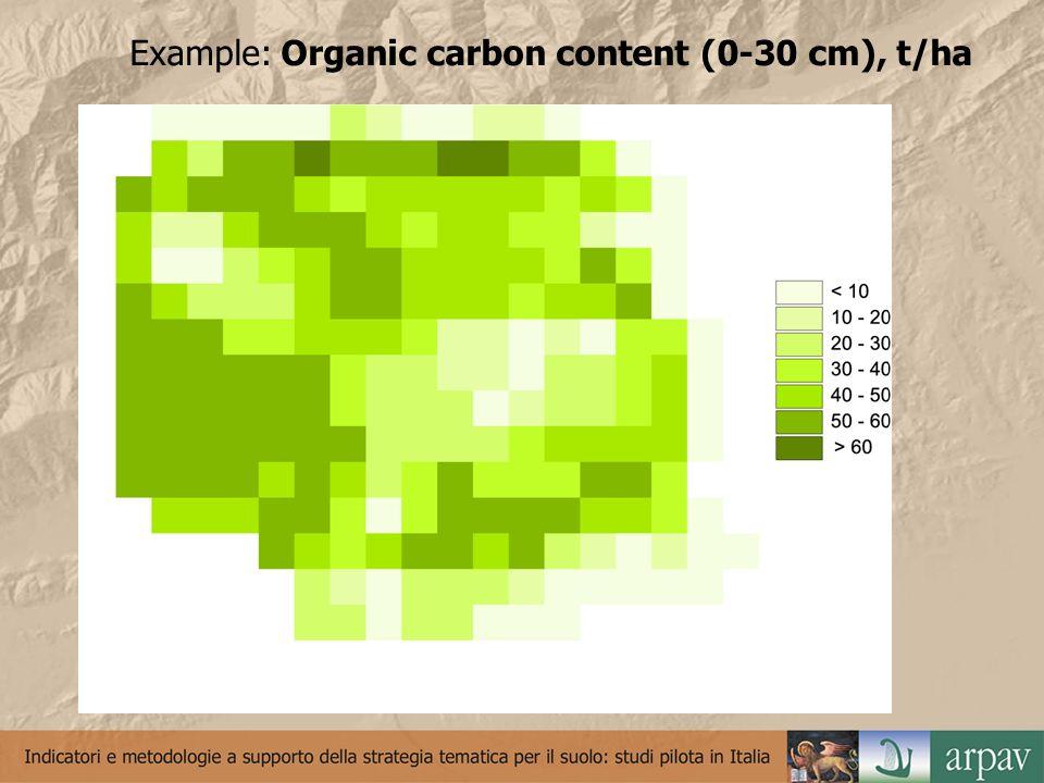 Example: Organic carbon content (0-30 cm), t/ha