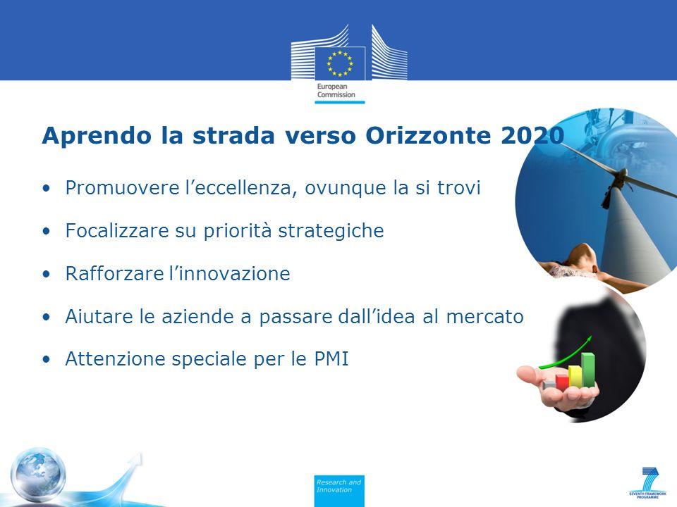 Aprendo la strada verso Orizzonte 2020 Promuovere leccellenza, ovunque la si trovi Focalizzare su priorità strategiche Rafforzare linnovazione Aiutare le aziende a passare dallidea al mercato Attenzione speciale per le PMI