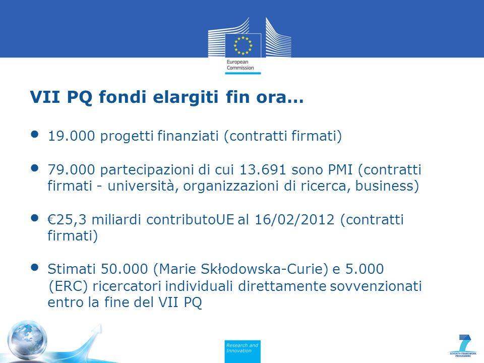 VII PQ fondi elargiti fin ora… 19.000 progetti finanziati (contratti firmati) 79.000 partecipazioni di cui 13.691 sono PMI (contratti firmati - università, organizzazioni di ricerca, business) 25,3 miliardi contributoUE al 16/02/2012 (contratti firmati) Stimati 50.000 (Marie Skłodowska-Curie) e 5.000 (ERC) ricercatori individuali direttamente sovvenzionati entro la fine del VII PQ