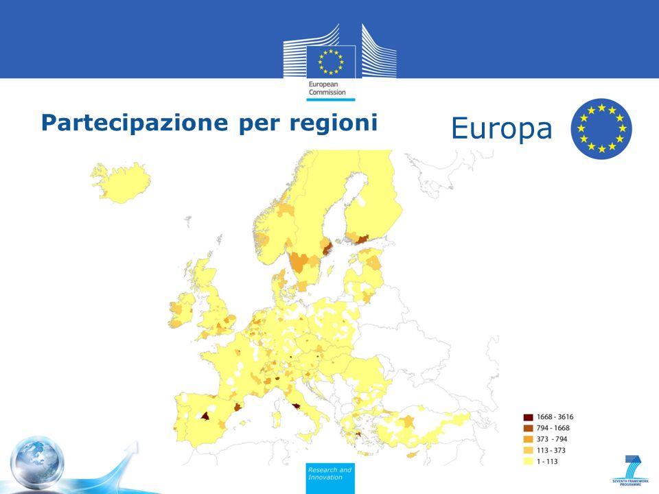 Partecipazione per regioni Europa
