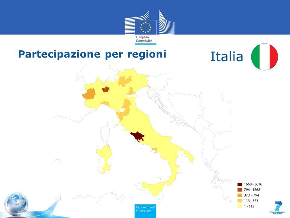 Partecipazione per regioni Italia