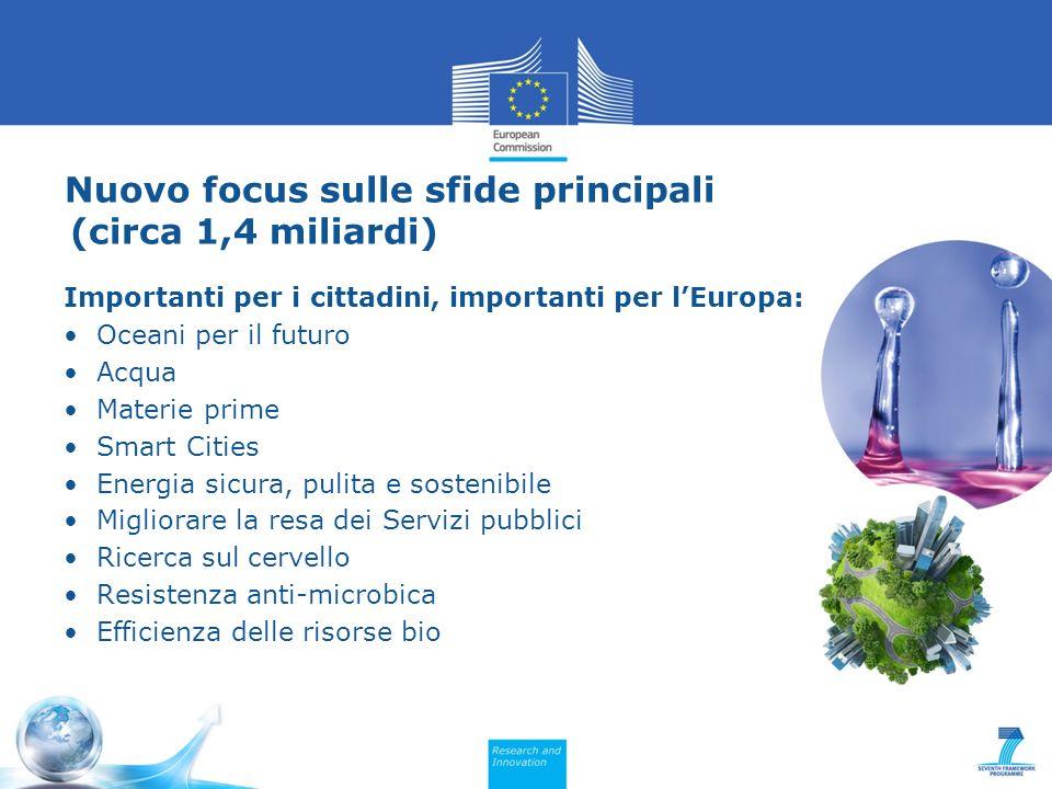 Nuovo focus sulle sfide principali (circa 1,4 miliardi) Importanti per i cittadini, importanti per lEuropa: Oceani per il futuro Acqua Materie prime Smart Cities Energia sicura, pulita e sostenibile Migliorare la resa dei Servizi pubblici Ricerca sul cervello Resistenza anti-microbica Efficienza delle risorse bio