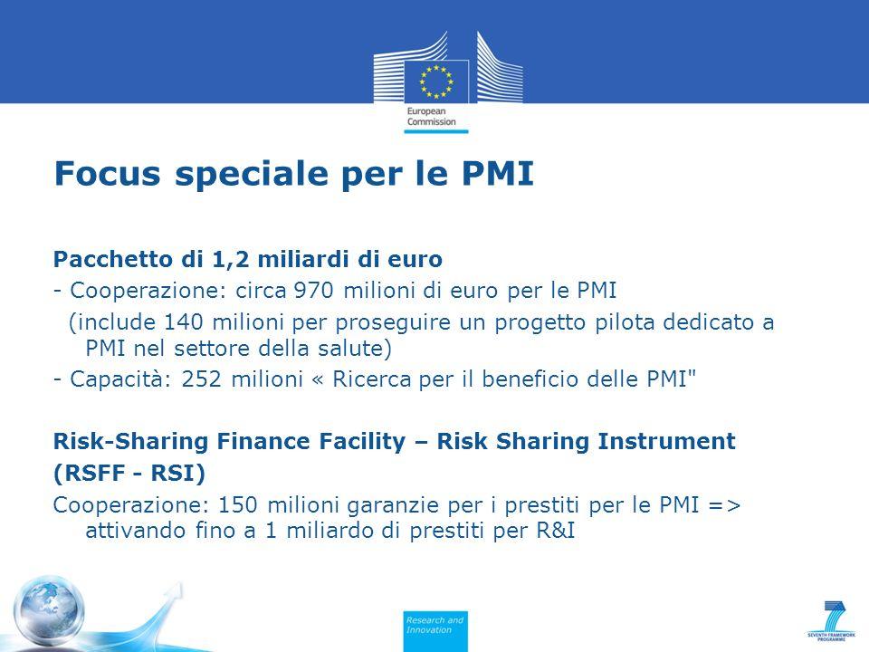 Focus speciale per le PMI Pacchetto di 1,2 miliardi di euro - Cooperazione: circa 970 milioni di euro per le PMI (include 140 milioni per proseguire un progetto pilota dedicato a PMI nel settore della salute) - Capacità: 252 milioni « Ricerca per il beneficio delle PMI Risk-Sharing Finance Facility – Risk Sharing Instrument (RSFF - RSI) Cooperazione: 150 milioni garanzie per i prestiti per le PMI => attivando fino a 1 miliardo di prestiti per R&I