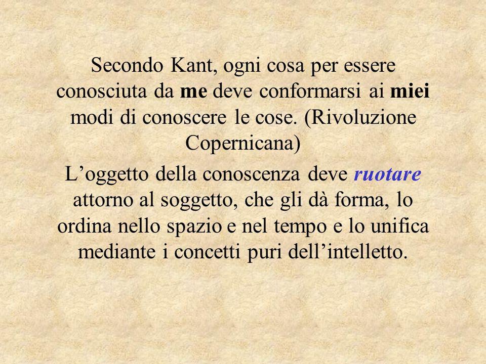 Secondo Kant, ogni cosa per essere conosciuta da me deve conformarsi ai miei modi di conoscere le cose. (Rivoluzione Copernicana) Loggetto della conos