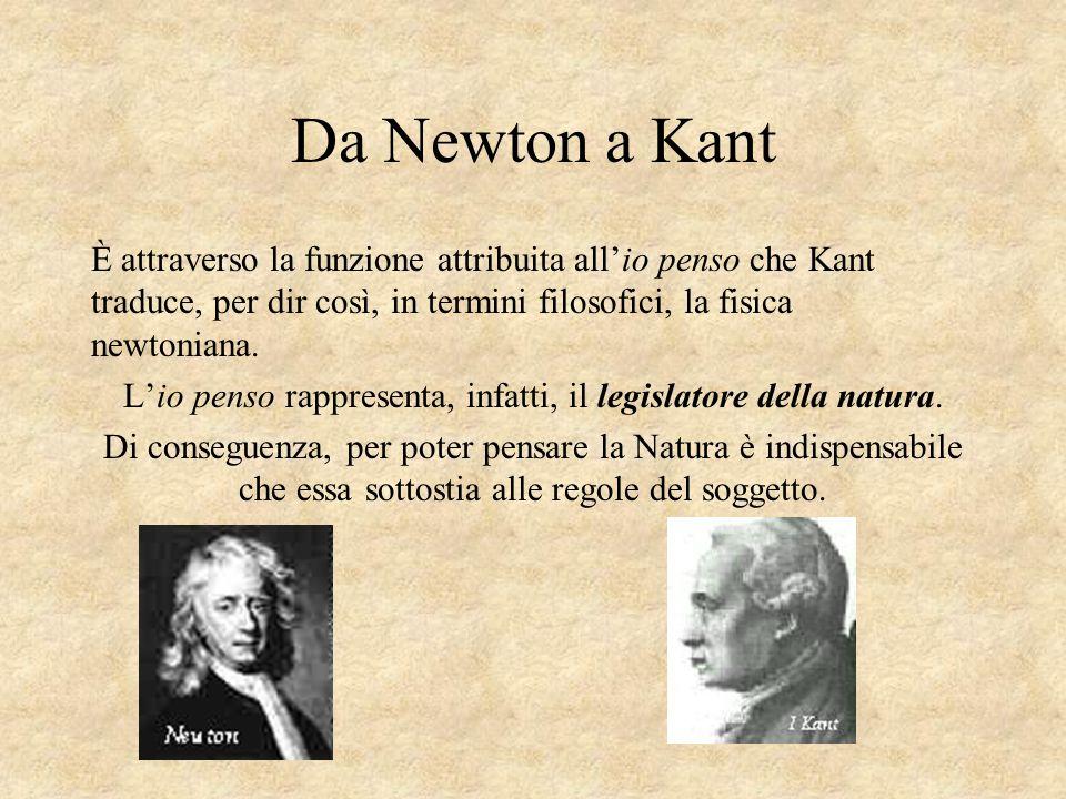 Da Newton a Kant È attraverso la funzione attribuita allio penso che Kant traduce, per dir così, in termini filosofici, la fisica newtoniana. Lio pens