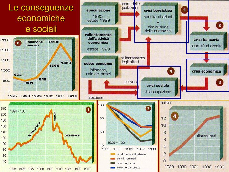 Le conseguenze economiche e sociali