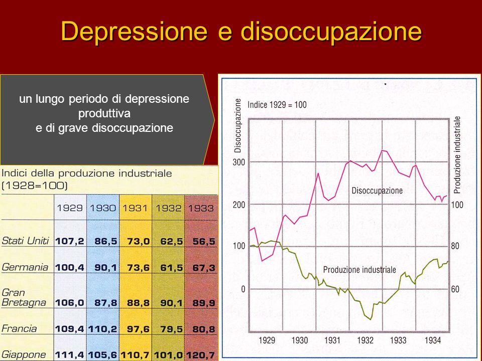 Depressione e disoccupazione un lungo periodo di depressione produttiva e di grave disoccupazione