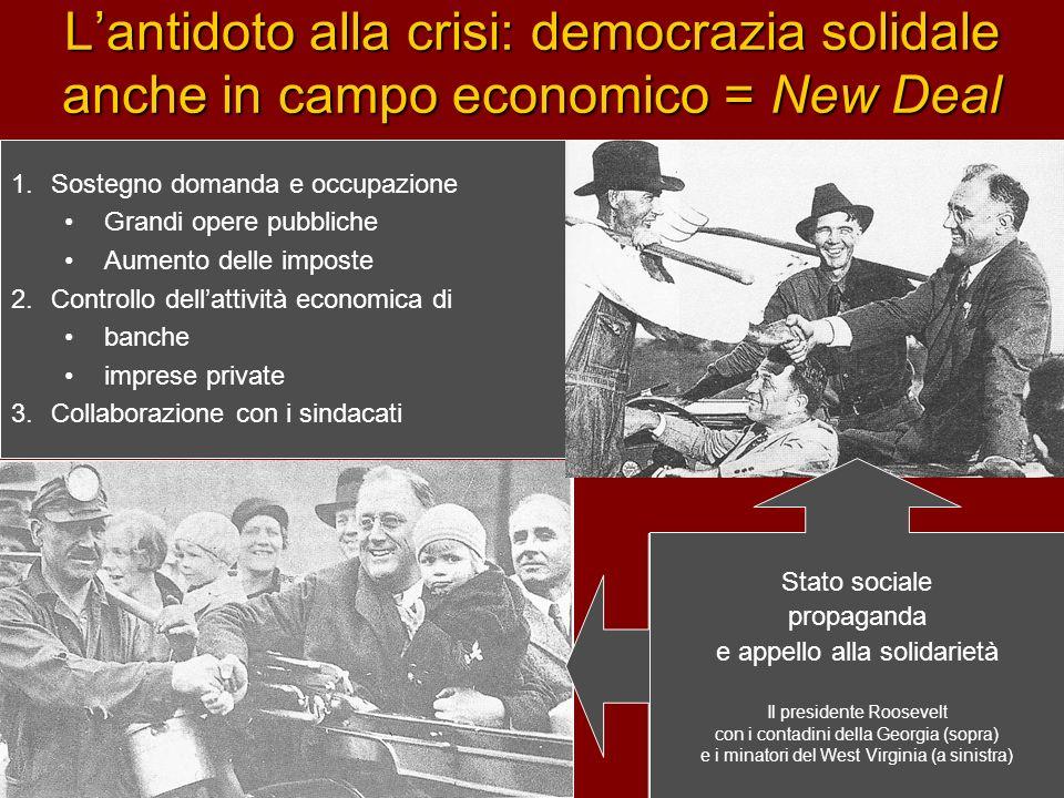 Lantidoto alla crisi: democrazia solidale anche in campo economico = New Deal 1.Sostegno domanda e occupazione Grandi opere pubbliche Aumento delle im