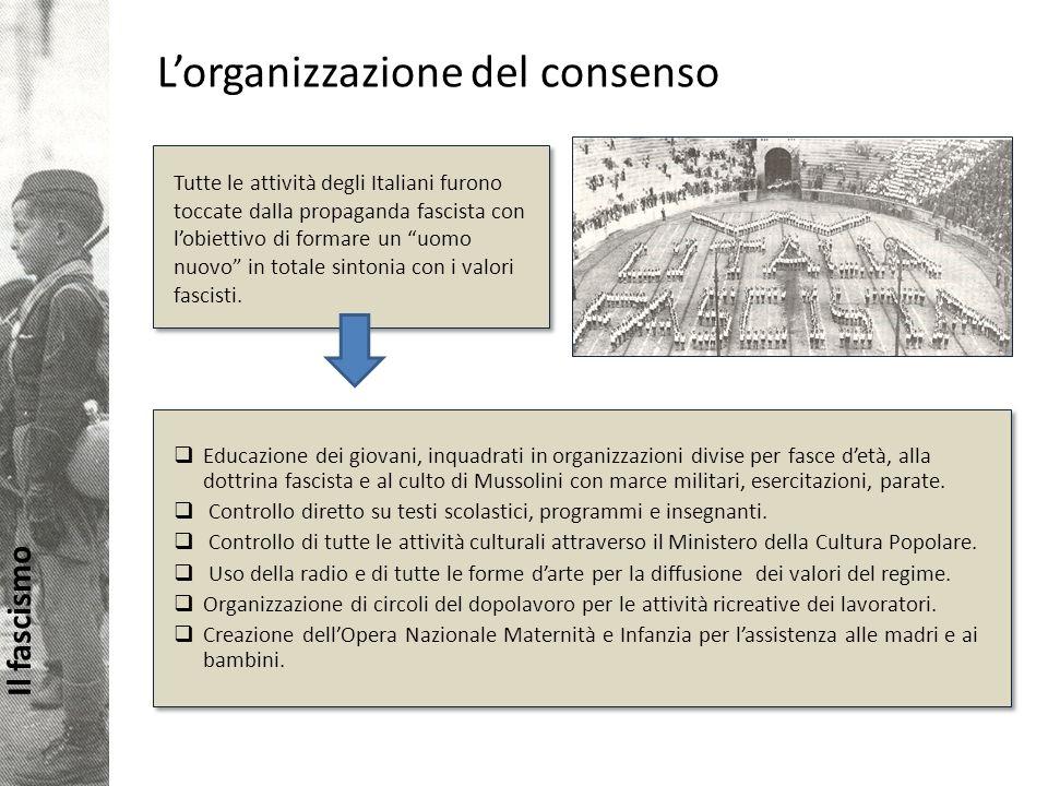 Il fascismo Lorganizzazione del consenso Tutte le attività degli Italiani furono toccate dalla propaganda fascista con lobiettivo di formare un uomo nuovo in totale sintonia con i valori fascisti.