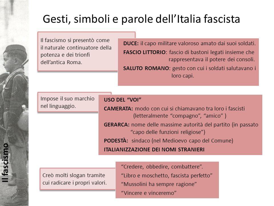Il fascismo Gesti, simboli e parole dellItalia fascista Il fascismo si presentò come il naturale continuatore della potenza e dei trionfi dellantica Roma.