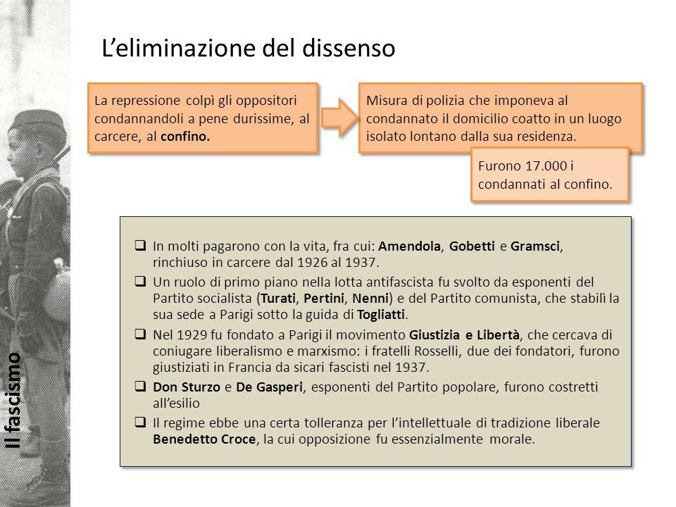 Il fascismo Leliminazione del dissenso La repressione colpì gli oppositori condannandoli a pene durissime, al carcere, al confino.