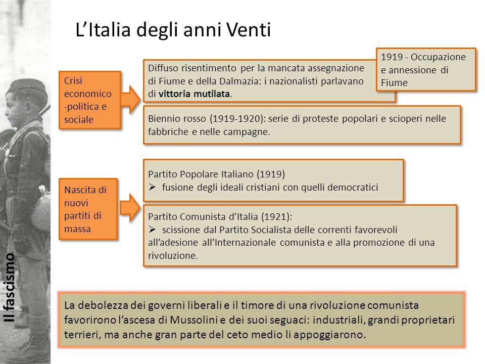 LItalia degli anni Venti Crisi economico -politica e sociale Diffuso risentimento per la mancata assegnazione di Fiume e della Dalmazia: i nazionalisti parlavano di vittoria mutilata.