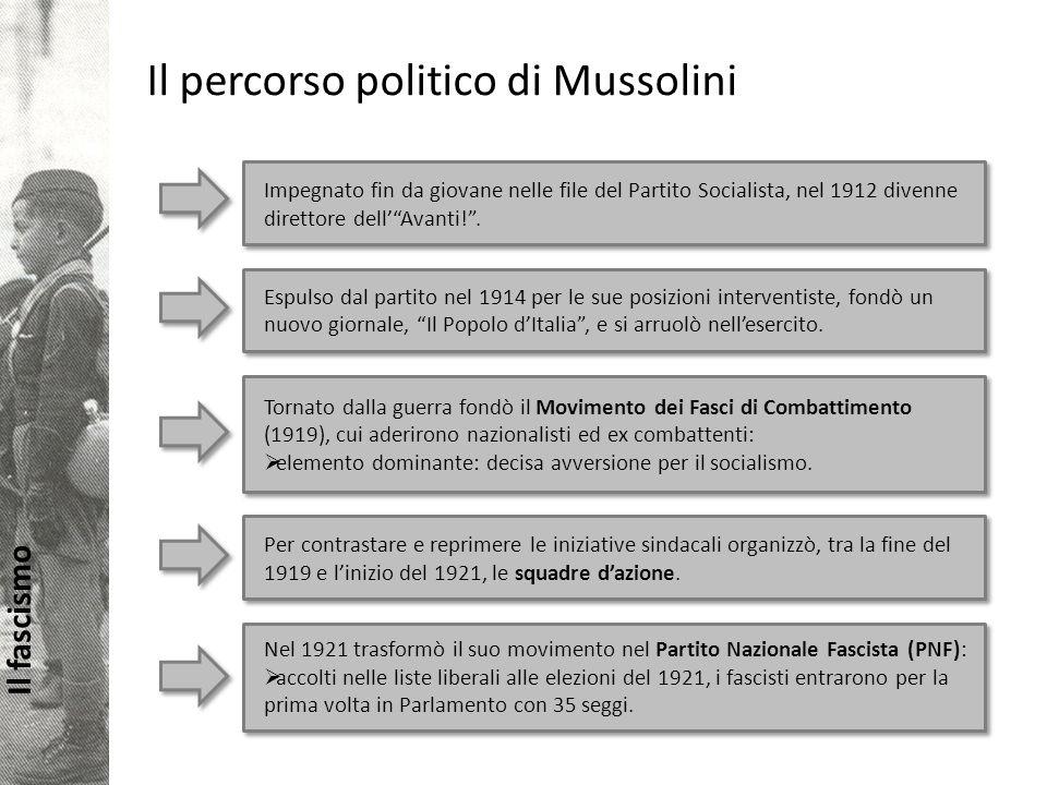 Il fascismo Il percorso politico di Mussolini Impegnato fin da giovane nelle file del Partito Socialista, nel 1912 divenne direttore dellAvanti!.