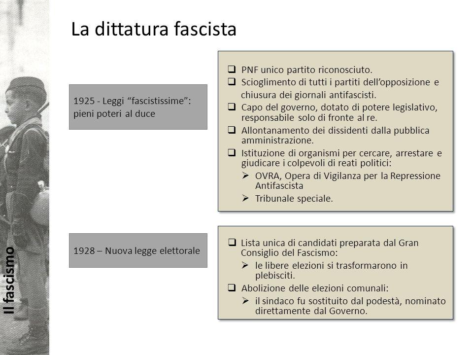 Il fascismo La dittatura fascista PNF unico partito riconosciuto.