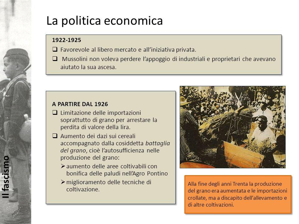 Il fascismo La politica economica 1922-1925 Favorevole al libero mercato e alliniziativa privata.